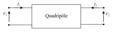 Quadripoles électriques